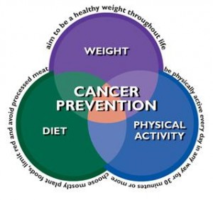 Less Alcohol And Fat, More Exercise Battles Cancer