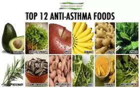 Food Habits Related To Asthma