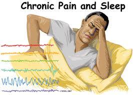 Chronic Pain A Cancer Risk