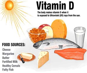 Vitamin D Deficiency Affects Asthma