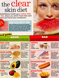 Dietary Habits Help For Clear Skin